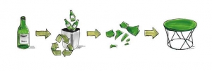 i- pad Halter -Nachhaltige Produkte
